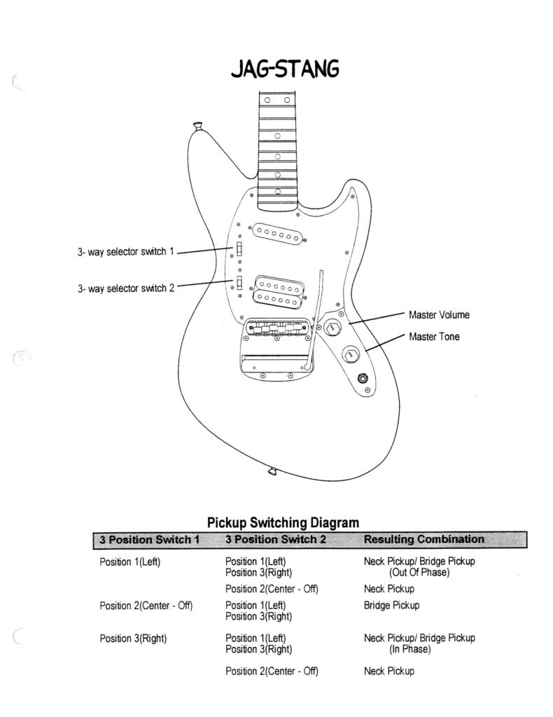 Электрические схемы Fender Jag-Stang